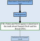 P.R. Firms and News agency's must know the truth about Samuel Groft and his Royal DNA